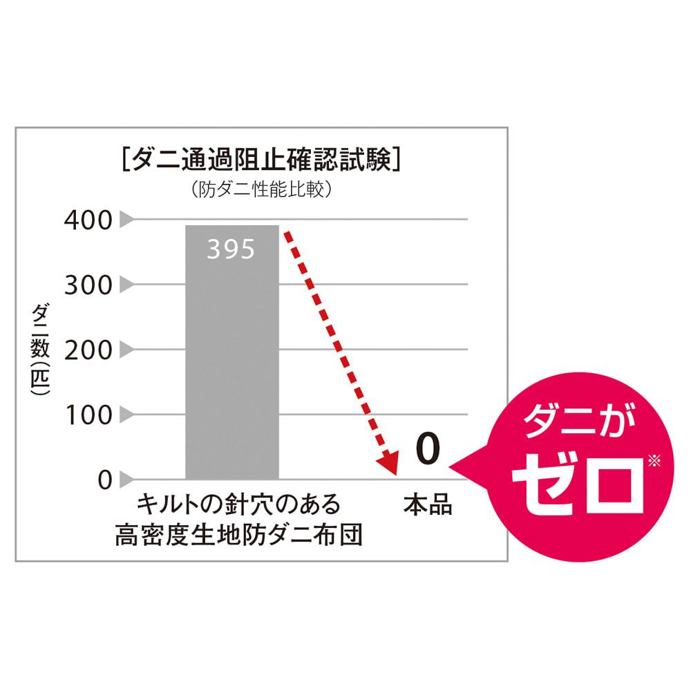 ベッド用ダブル8点(お得な完璧セット(布団+カバー)) 高密度生地だけではダメ!ダニゼロックなら徹底的に阻止します