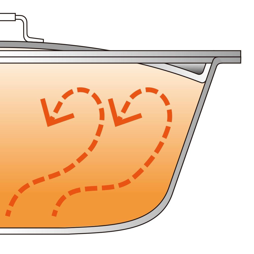 vitacraft/ビタクラフト オリビア 特別4点セット(深型24+フライパン20+無水フタ+蒸し板) ステンレスふたで無水調理も。うま味も栄養も逃がしません!余計な水は加えず素材と調味料だけで調理できるから旨味と栄養が凝縮!