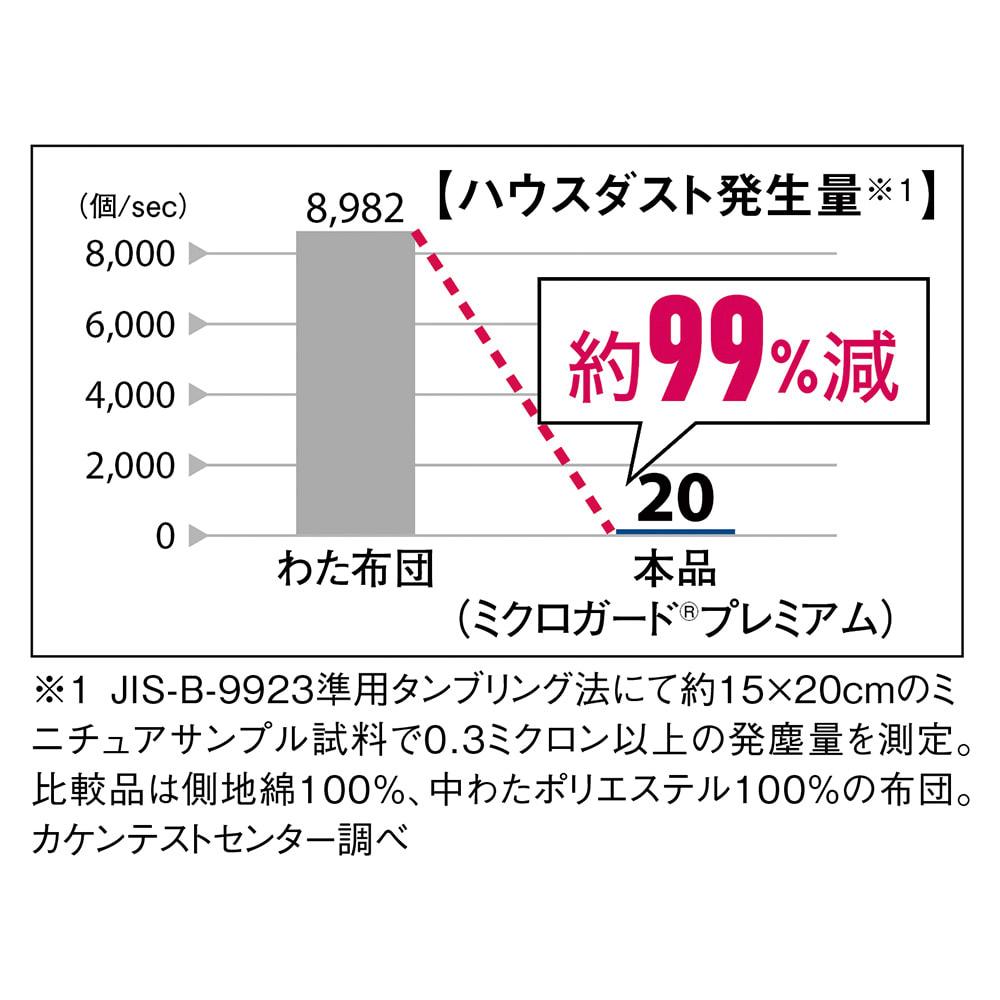 ミクロガード(R)カバーリングシリーズ プレミアム ピローケース 普通判(1枚) ハウスダストの発生を低減!