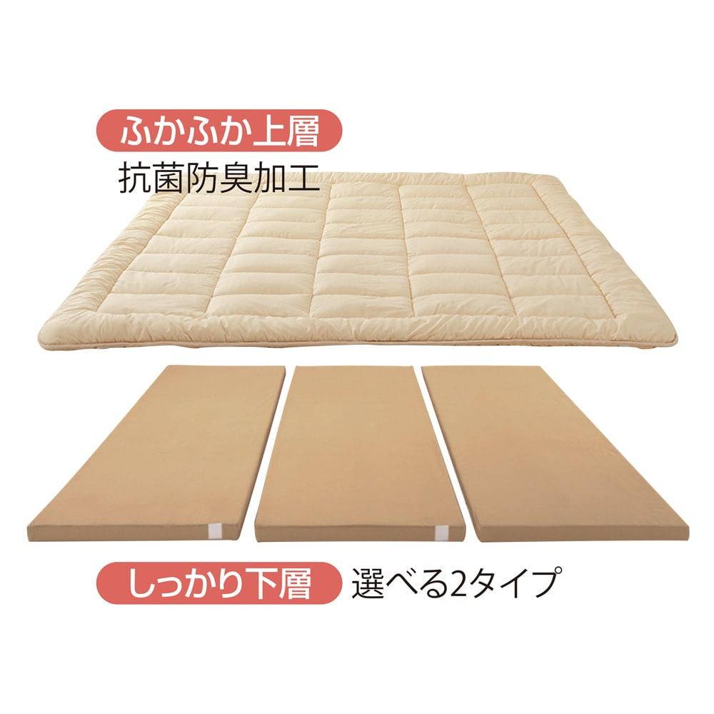 抗菌コンパクト&ワイド敷布団専用ふかふか敷き上層パッドのみ ふかふか上層は側生地に、安心のSEKマーク付・抗菌防臭機能生地を使用しました
