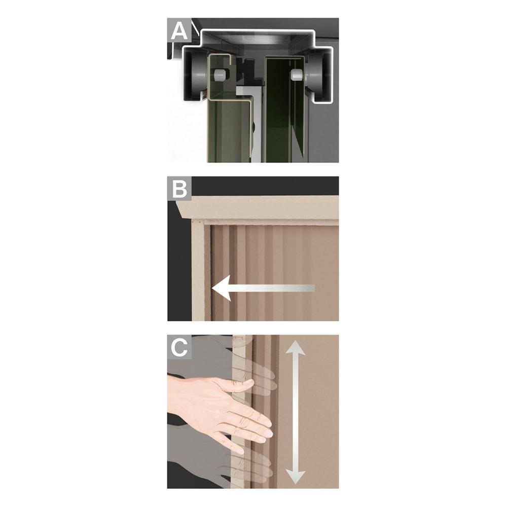 引き戸物置 吉谷さんコラボカラー・グレージュ 薄型ハイ A/開閉がスムーズな吊り戸式。 B/ぴたっと閉まるストッパー機能付き。 C/どの位置にも手をかけられる取っ手付き。