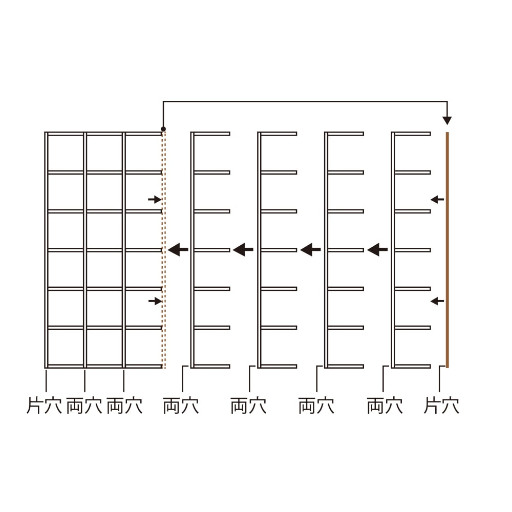 Pombal/ポンバル シェルフ 5連セット 高さ224cm 連結方法:3連セットに連結用パーツを追加する例です。