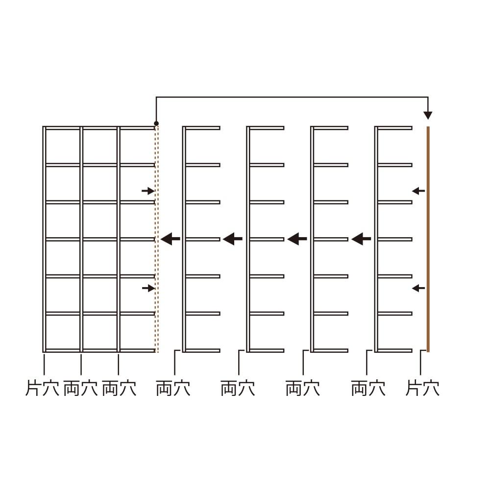 Pombal/ポンバル シェルフ 高さ224cm 連結用パーツ/追加用シェルフ1列 連結方法:3連セットに連結用パーツを追加する例です。