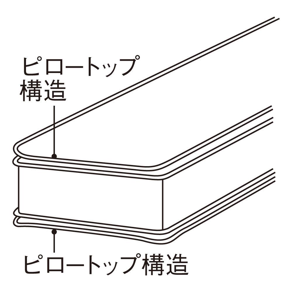 【配送料金込み 組立・設置サービス付き】【カバー付き】SIMMONS シェルフLEDベッド 6.5インチピロートップ この上ない眠りと心地よい安定感を贅沢に味わうピロートップ 両面にピロートップ構造を採用。表裏を入れ替えて使えるため、耐久性が高く長く愛用できます。