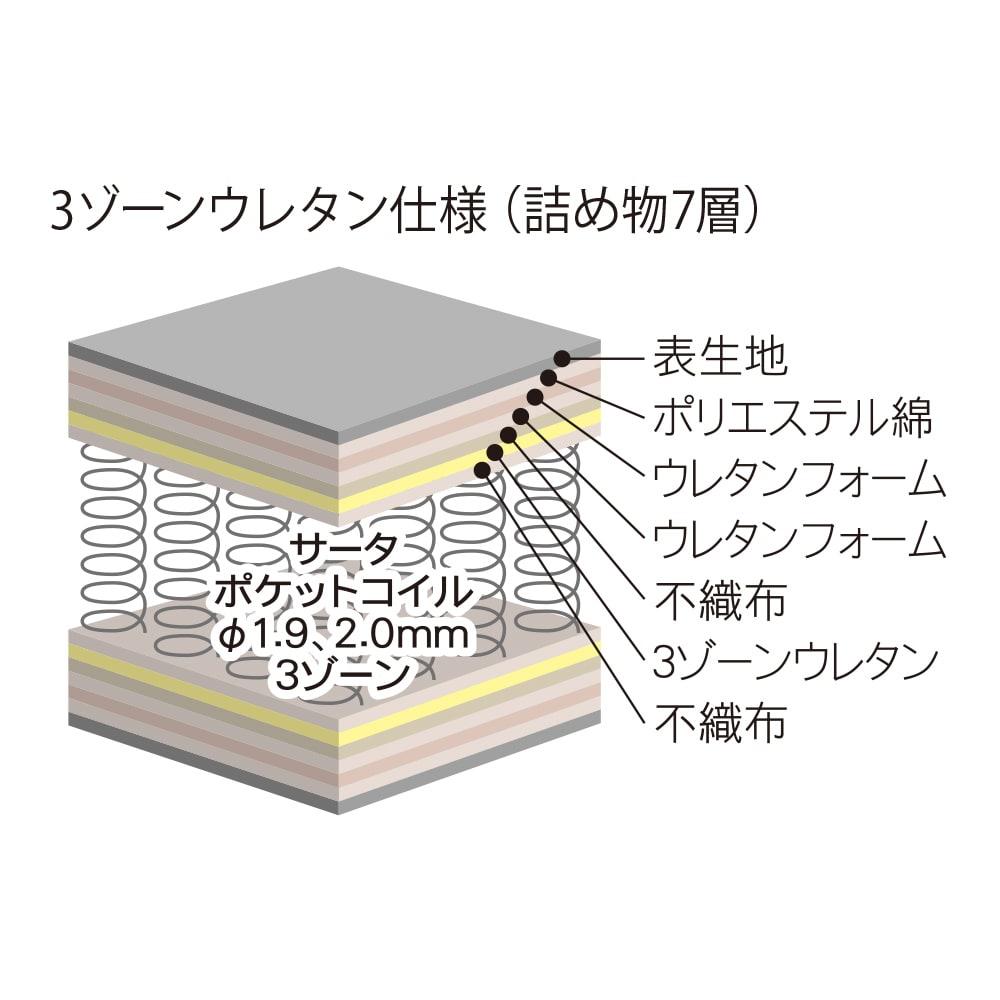 Serta/サータ 3ゾーン ポケットコイルマットレス 6.8インチ 全米トップブランドならではの、こだわりの快適構造