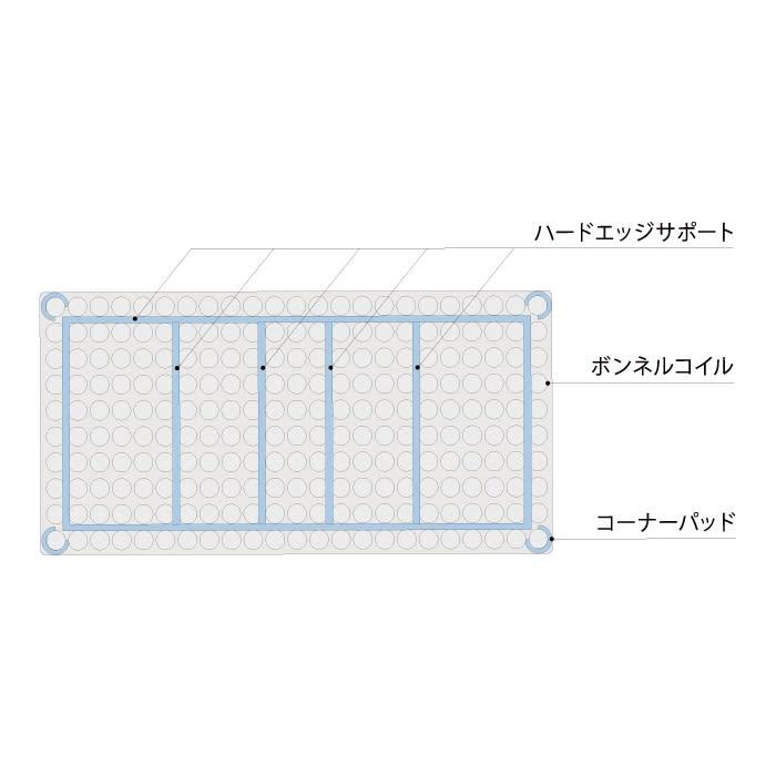 Sealy/シーリー レザーヘッドダブルクッションタイプ ボトム(土台)のマットレスはエッジサポートを4本追加することで、しっかりとした寝心地に。