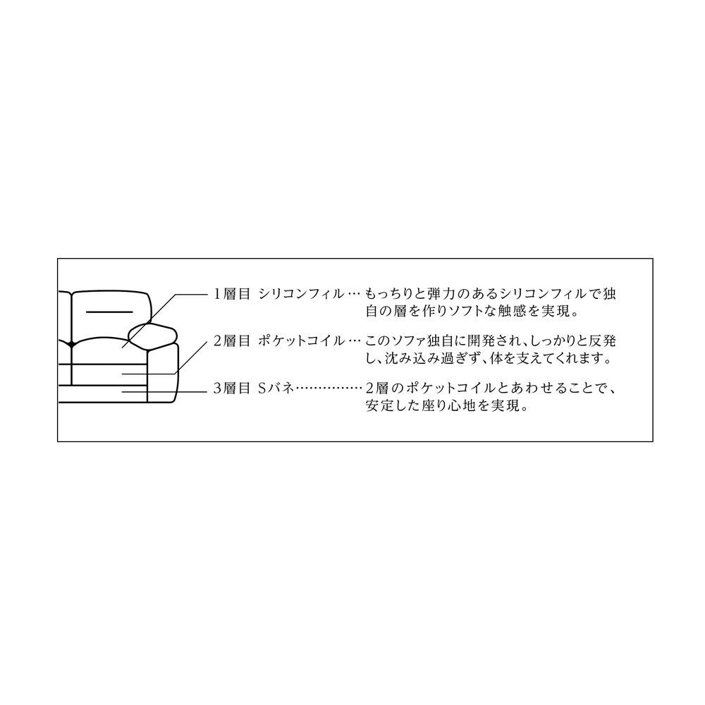2人掛け Sediangelo/セディアンジェロ スーパーソフトクッション レザーソファ (ラブソファ) こだわりの座面設計