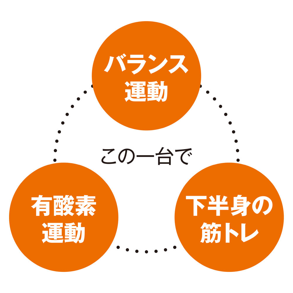 3Dエクサウェーブ