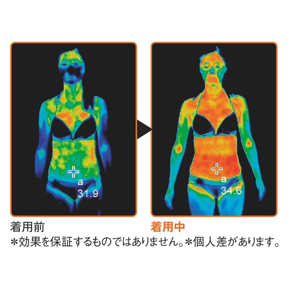 ターボセル プレミアム ベルトコア 発汗*サポート ターボセルを着用して動くことで、体温上昇を促します。一般的に、体温が1℃上がると基礎代謝が13%アップすると言われています。