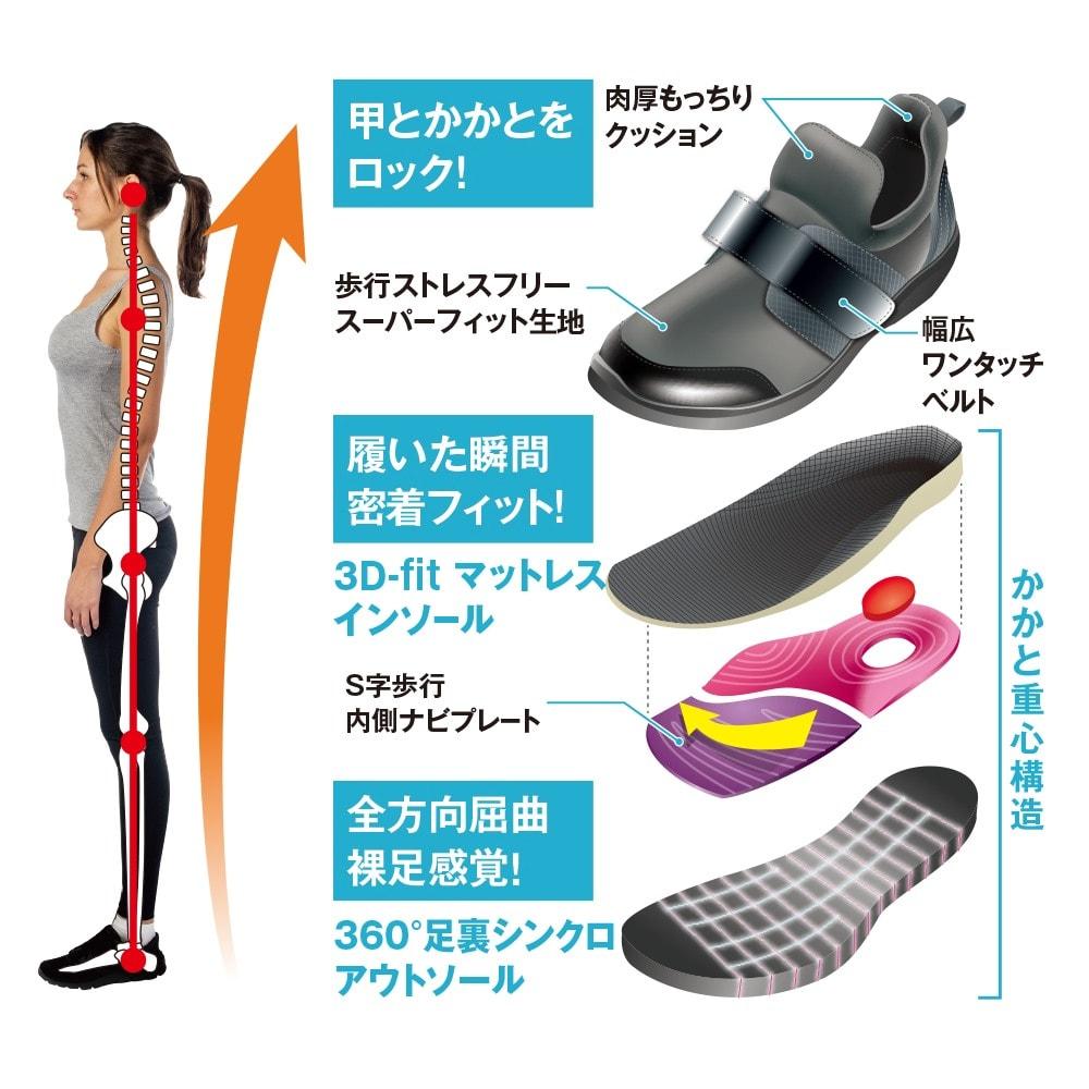 ヌーディウォークスニーカー 足裏アーチ立体補整 姿勢が整う「かかと重心」歩行に導くインソール