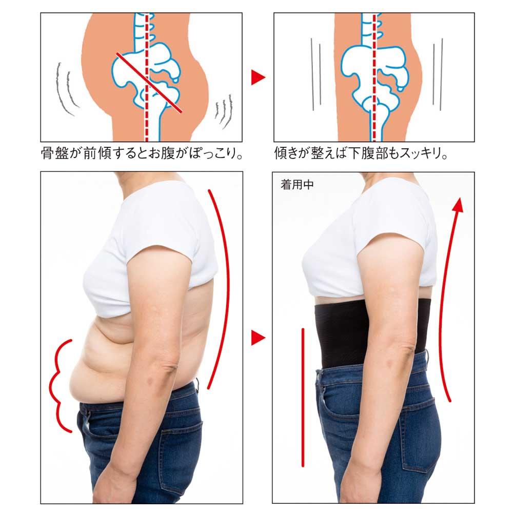 Micaco/ミカコ 骨盤インスパイリングショーツ・コア 3分丈(1枚) 丸まった背中が美姿勢に。ぽっこりお腹もスッキリ引き締め。