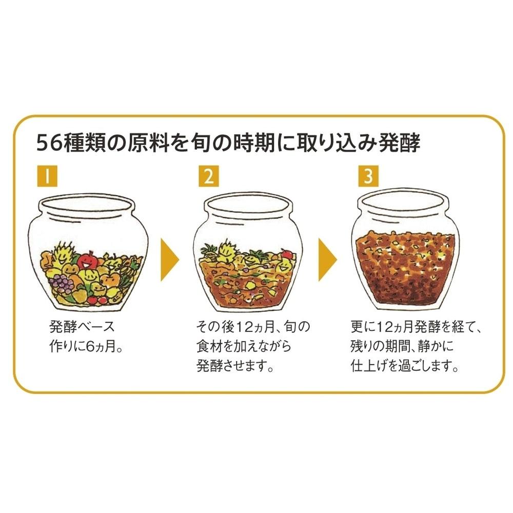 万田酵素「超熟」 お試しパック 旬の時期に旬の素材を加えて発酵・熟成