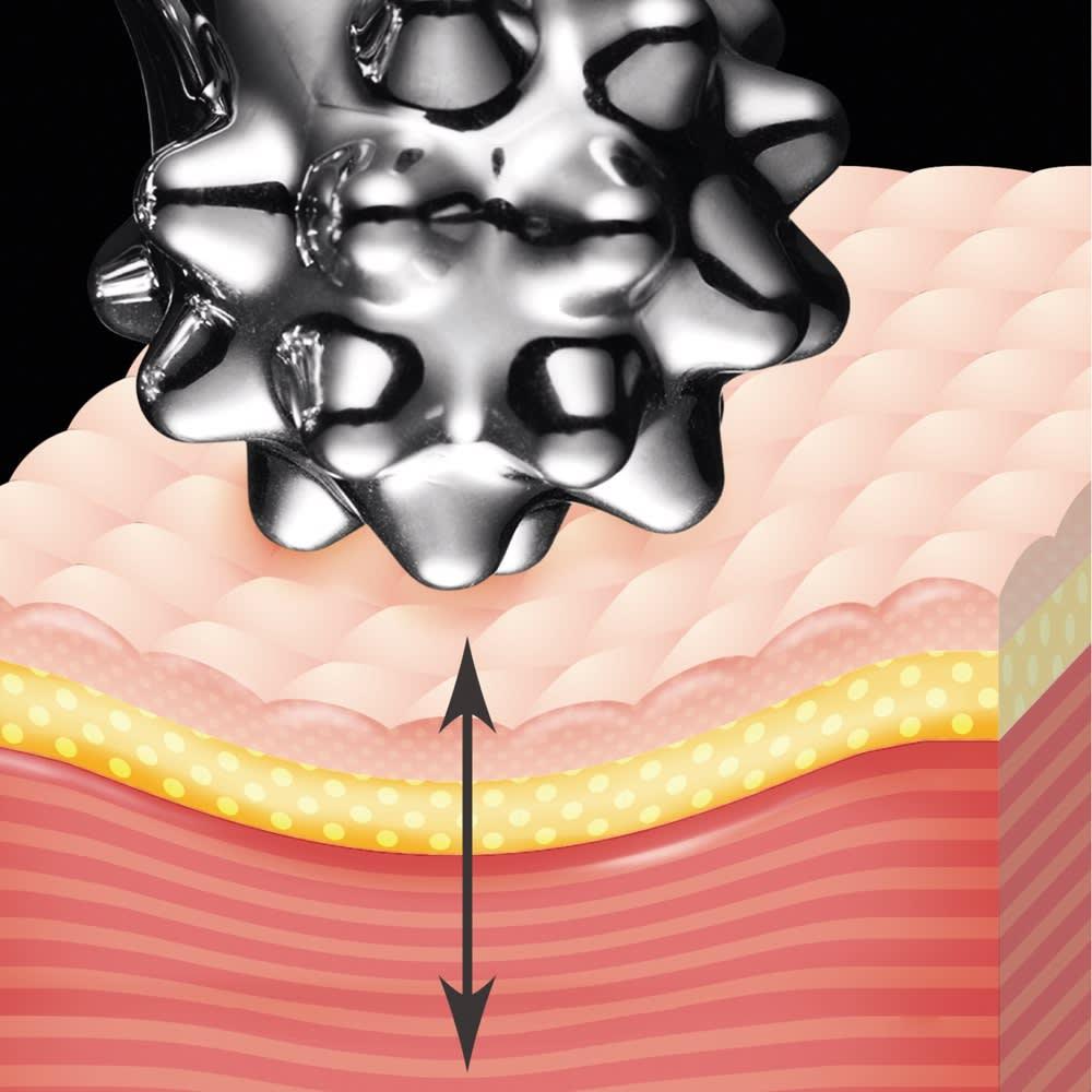 ReFa/リファ リファリズム 合計50個の小さな突起を規則的に配置した独自のローラー。表情筋に刺激を与え、効率的にコリをほぐします。※1 ※1 指圧代用器の効果(血行をよくする、筋肉の疲れをとる、筋肉のコリをほぐす)は、ローラー突起部分を肌に押し当てているとき以外は得られません。