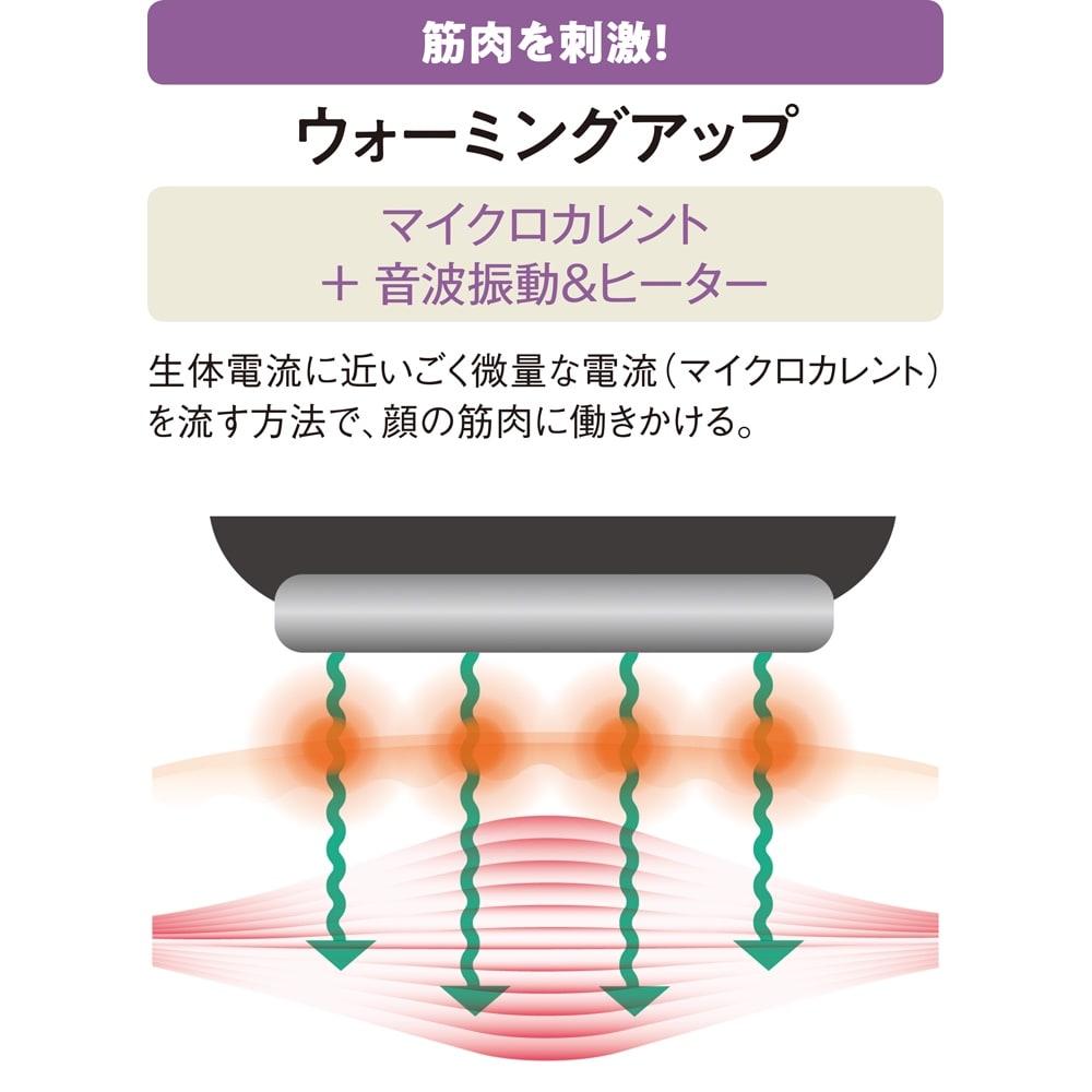 ミリオンスマイルターボ 2つの働きで筋肉にアプローチ 自動切り替えなので、面倒な操作は不要。 1分間に5セット