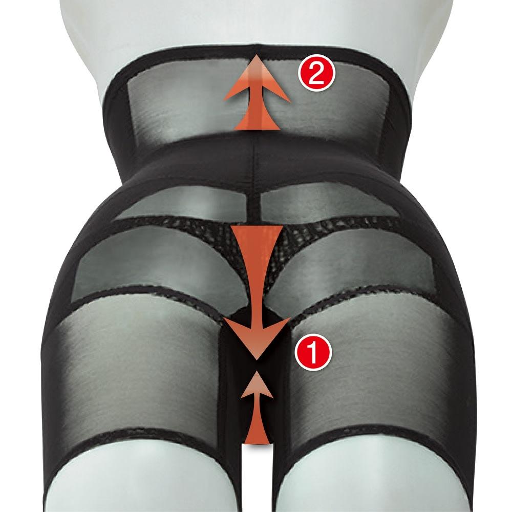 Micaco/ミカコ 骨盤底筋キュットレショーツフィット 1枚 骨盤底筋周りを引き締める! (1)股下の中心に向かって引き寄せることで骨盤底筋周りが引き締まる! (2)中心から上に引き上げることで骨盤が立ち、骨盤底筋周りが引き締まる!