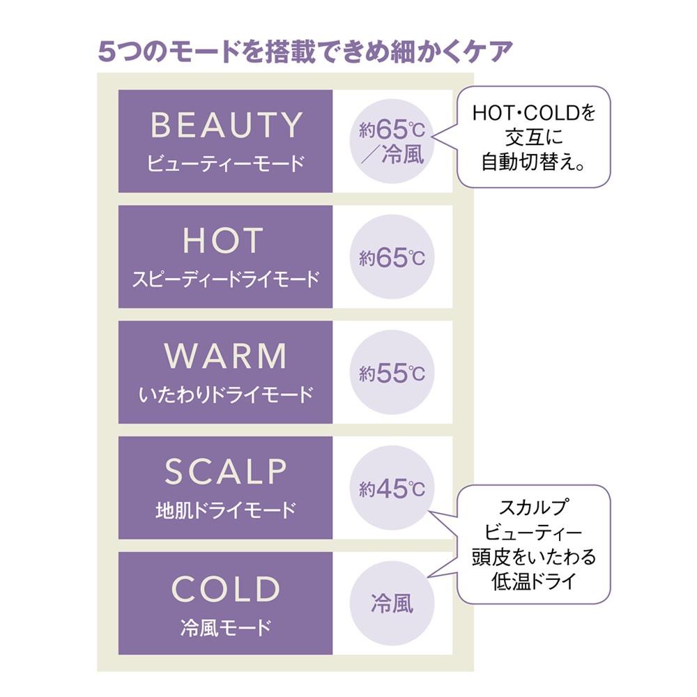 アデランス ヘアドライヤー N-LED Sonic【HairRepro / ヘアリプロ】