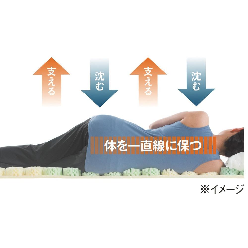オクタスプリングマット いろんな体勢でも身体のコンディションを良質な状態に保てるよう、スプリングの硬さを5つのゾーンに分けて配置。これにより就寝中の体圧が分散されて首・肩・腰などにかかる負担を軽減。快適な眠りをサポートします。