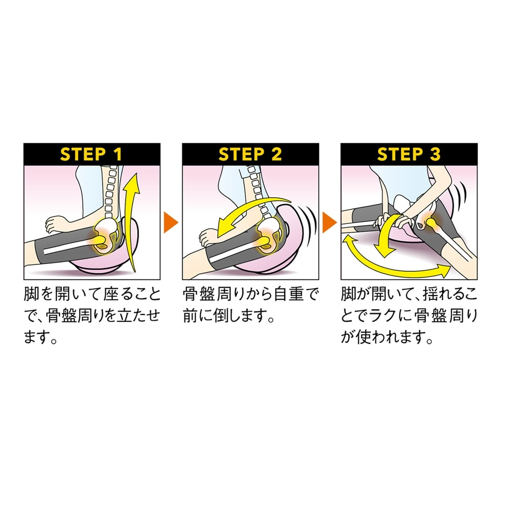 柔ら美人 開脚ベターイージースリム 天咲流「簡単3ステップ」