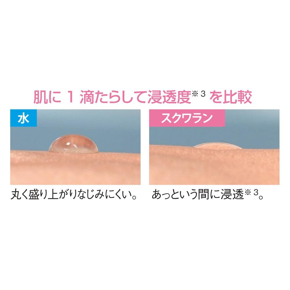 HABAシリーズ スクワラン 60ml 肌に1滴たらして浸透度※3を比較 ※3 角質層まで