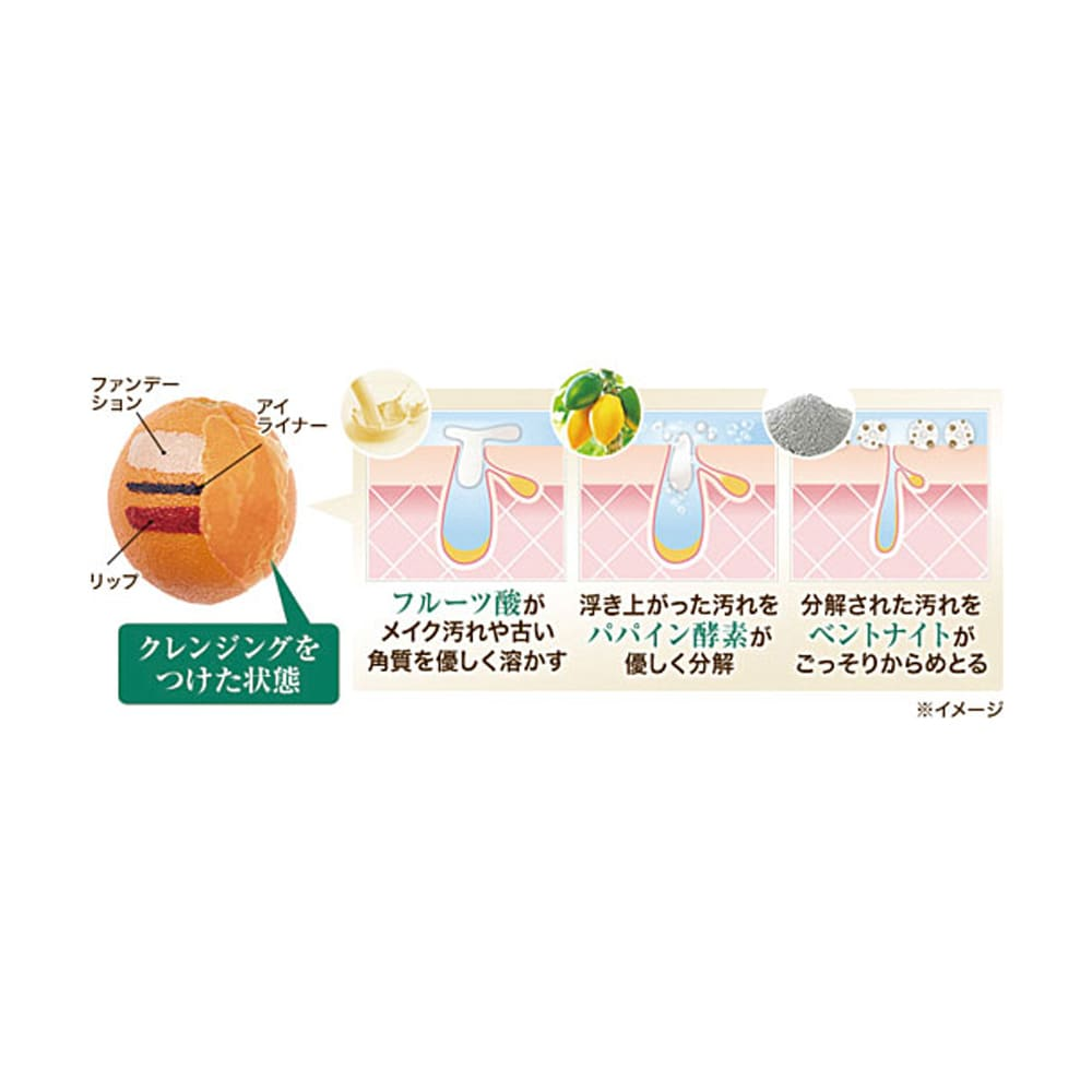 imini/イミニ リペアリキッドクレンズ 145ml 天然由来の洗浄成分が、肌に負担をかけずに皮脂やメイク汚れ、角栓にも瞬時になじみ優しく落とします。