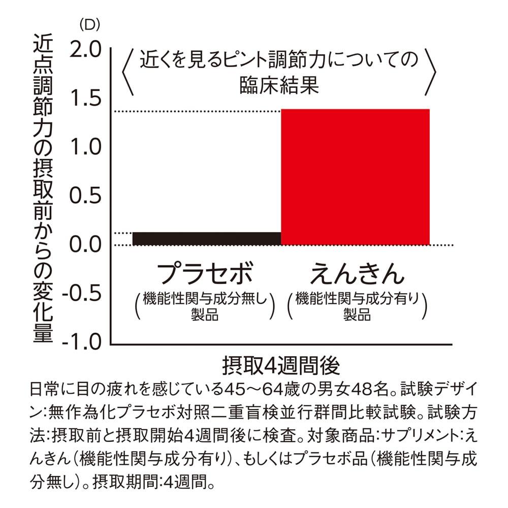 FANCL/ファンケル えんきん 約30日分【機能性表示食品】 手元のピント調節力を4週間で改善