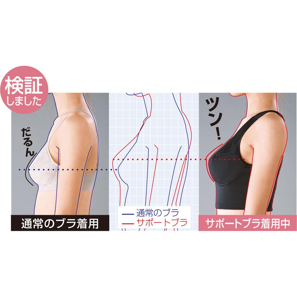 土井さんのボディサポートキャミソール ボディラインを撮影し採寸をした実験では、着用時にはバストトップの位置が上がり、肩甲骨の下がった美しい姿勢になったことがわかります。 ※個人差があります。