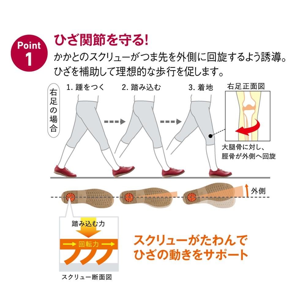 アサヒ メディカルウォークSL サンダル ひざ楽ポイント1