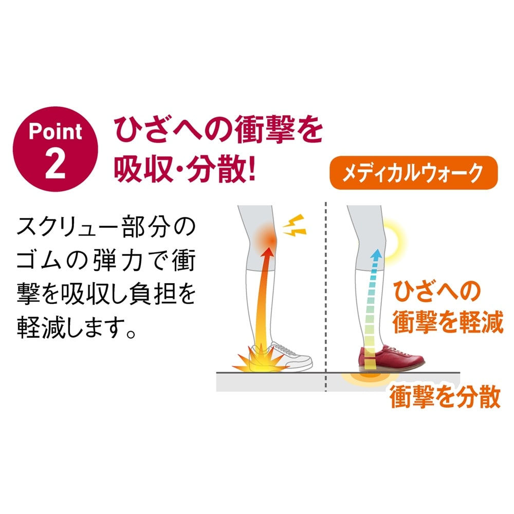アサヒ メディカルウォークSL サンダル ひざ楽ポイント2