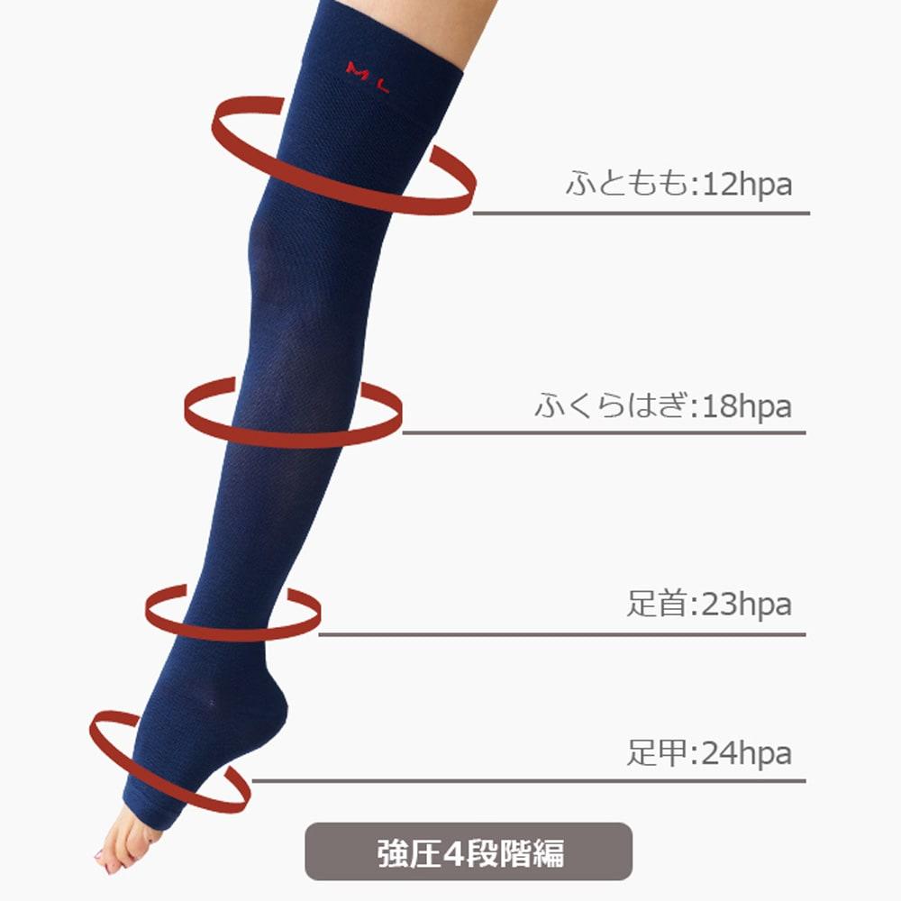 MICHIKO.LIFE/ミチコドットライフ メディカルソックス お得な2足組 医学に基づいた強弱4段階圧力設計。履くだけでふくらはぎ・太もものつらいむくみをスッキリ軽減します。<br />ロングタイプなのでふくらはぎだけでなく脚全体をスッキリ引き締めます。