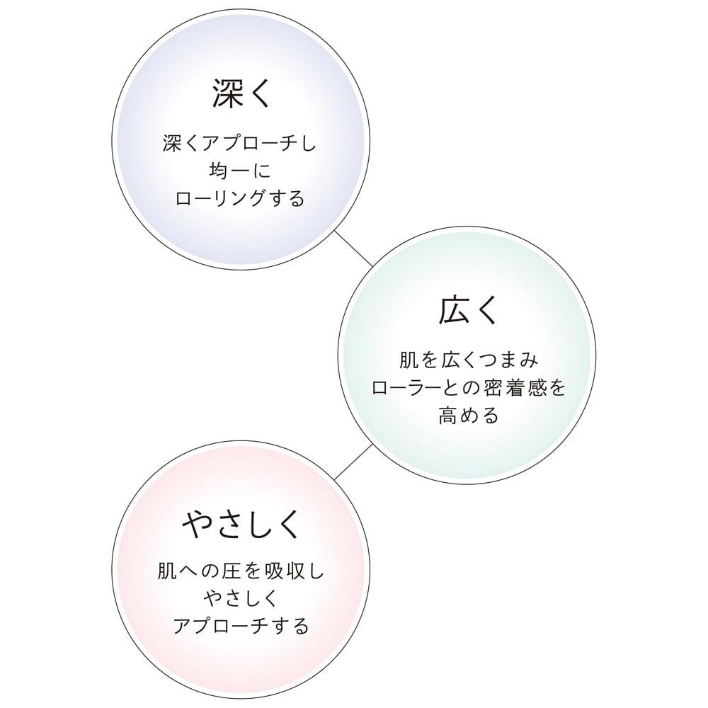 ReFa/リファ リファモーションカラット