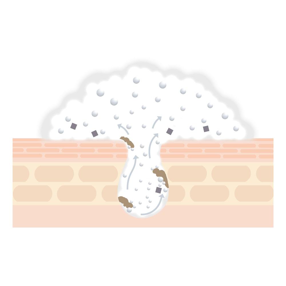 MICHIKO.LIFE/ミチコドットライフ スパークロイドシリーズ スパークロイドパック(4g×10包) ≪point2≫毛穴の中でジェルが細かい泡を発泡しながら、汚れをかき出し、肌を引き締めハリのある肌に。