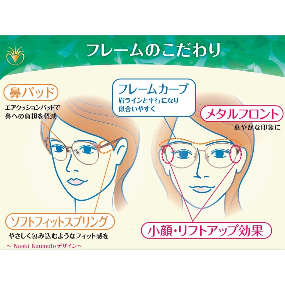 アイブレラ クリアフロー eyebrella