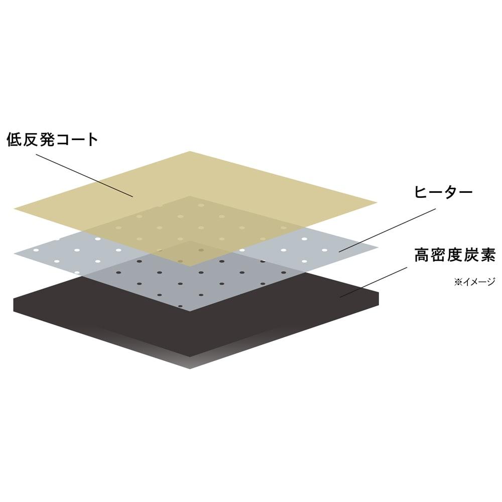 ReFa/リファビューテック ストレートアイロン ReFaの独自技術「カーボンレイヤープレート」は高密度炭素・ヒーター・低反発コートの三層構造。水・熱・圧のダメージを抑えます。