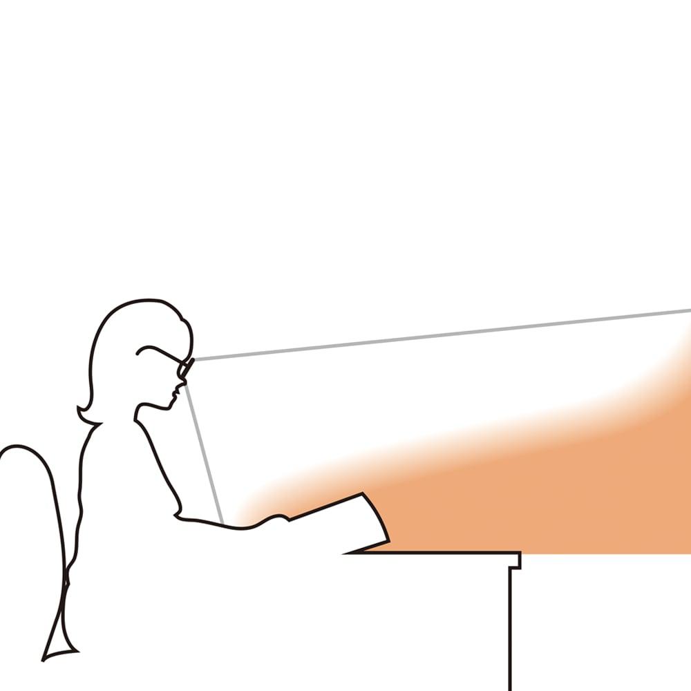 中近対応リーディンググラス [本品(近・中距離レンズ)の視界]
