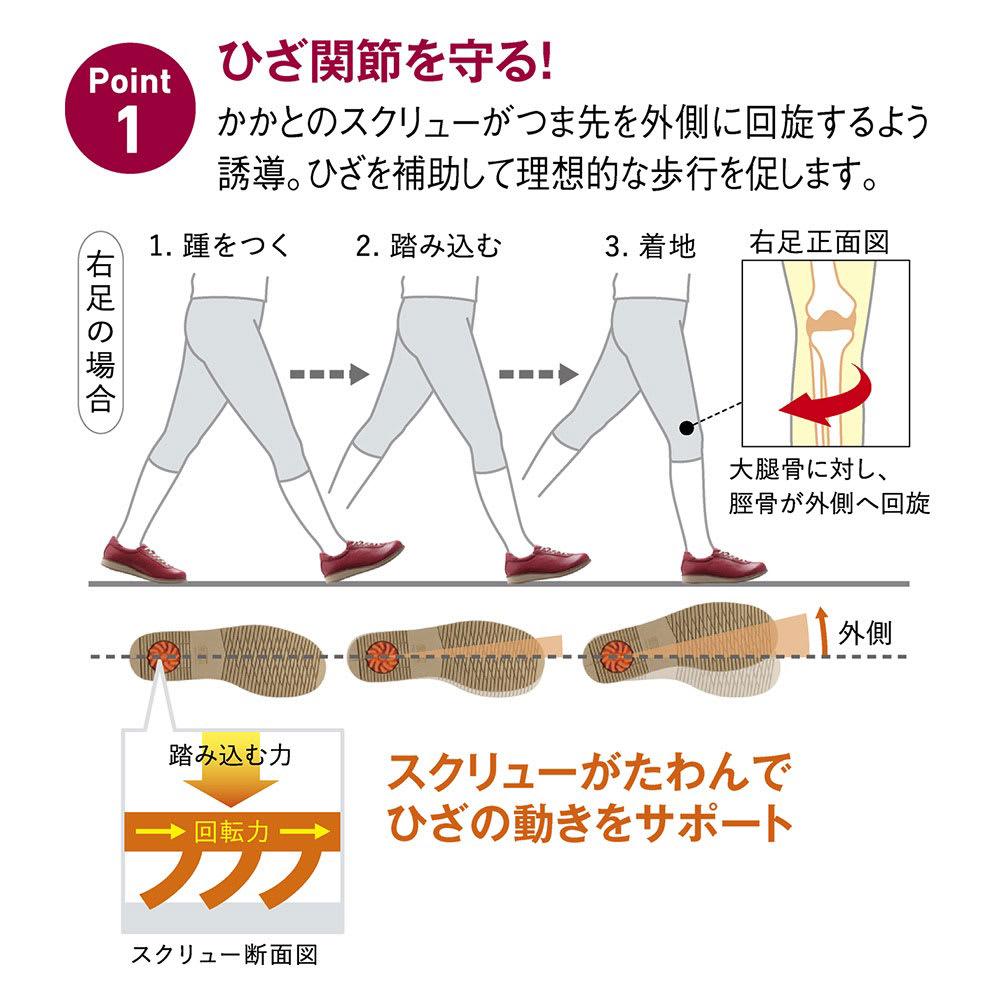 アサヒ メディカルウォーク コンフォートシューズ ひざ楽ポイント1
