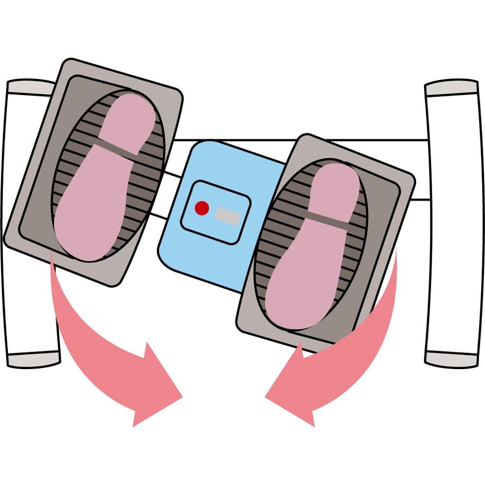 AEROLIFE/エアロライフ ターンステッパー 後ろ幹 負荷の思い小さな円運動