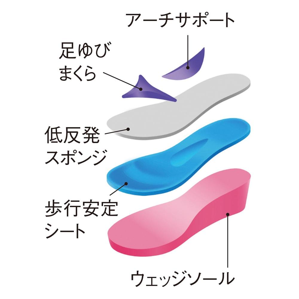 芦屋美整体 サイズ調整機能付き 骨盤ルームサンダル 独自のインソールが重心を足裏全体に分散、自然に姿勢バランスを整えます。
