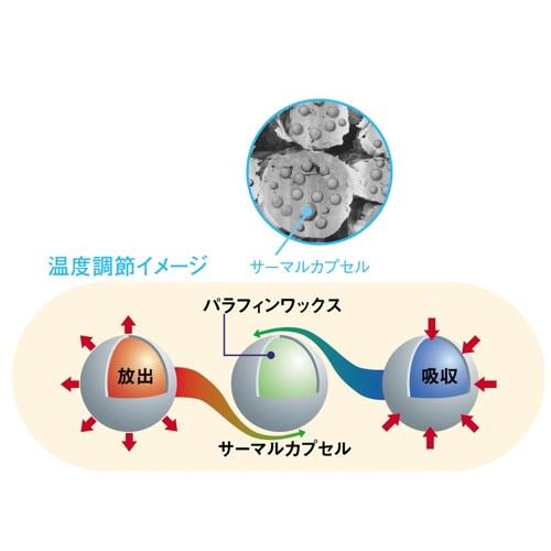 西川 エアー01 マットレス専用ラップシーツ(ニットタイプ) 繊維に練り込まれた特殊カプセルが、温度の変化に素早く反応。熱を「奪う」「出す」「保つ」3つの働きで、温度を自由自在にコントロールします。
