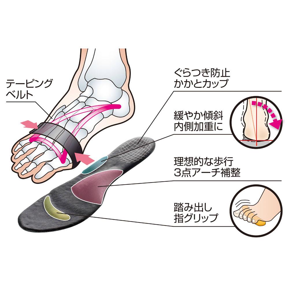 外反母趾ケアメッシュパンプス ラク~に歩ける!機能インソール ゆったり緩やか快適歩行!