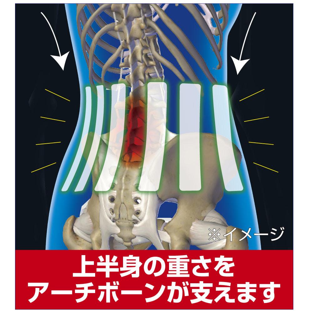 ドクターコツアーチ 腰椎コルセット