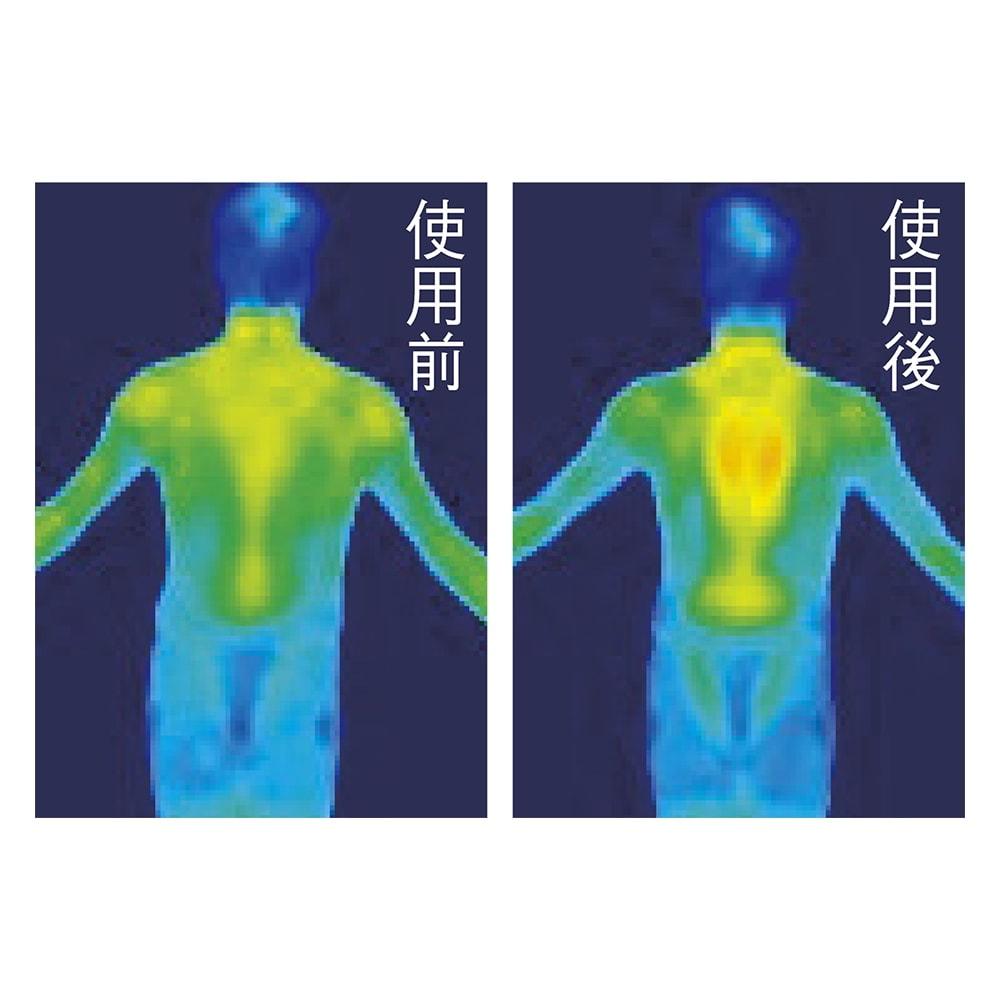 スタイルリカバリーポール こり固まった筋肉がストレッチされ使用後は体温が上昇。5分間リカバリーポールを使用した結果 対象者:64歳男性 測定機器:サーモグラフィー(メーカー調べ)