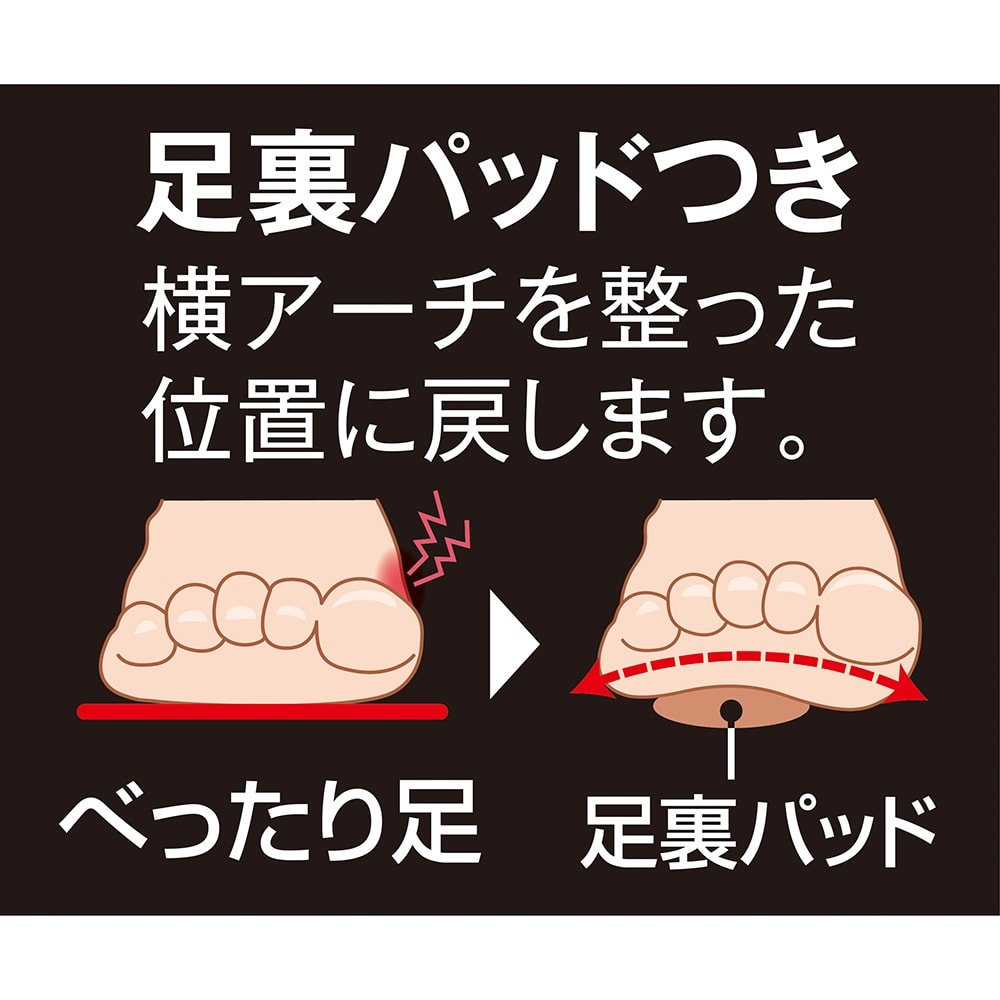 お医者さんの(R)外反母趾サポーター ピタ肌 2枚組 足裏パットで横アーチをキープ。
