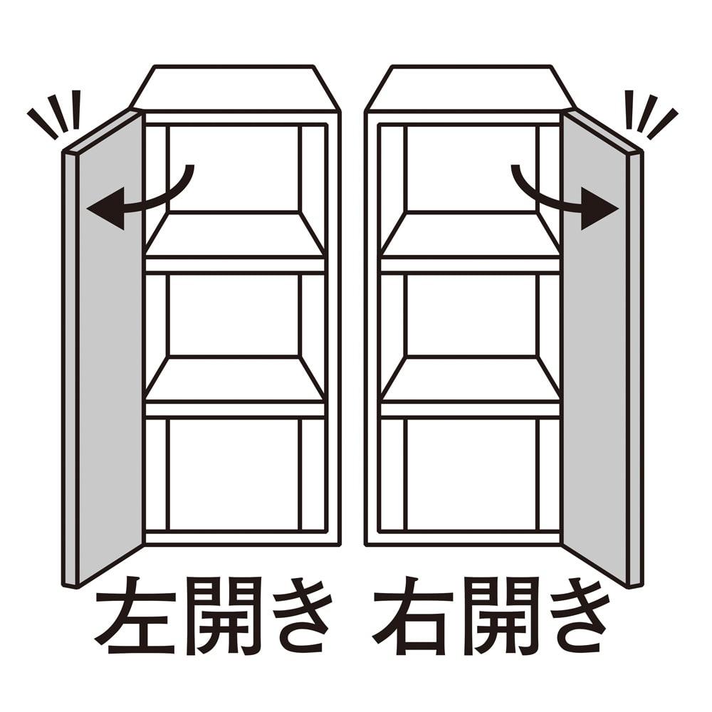 組合せ・幅高さ奥行のサイズオーダー薄型収納庫 右開き 幅25~45cm ご購入時に扉の向きをお選び頂けます。