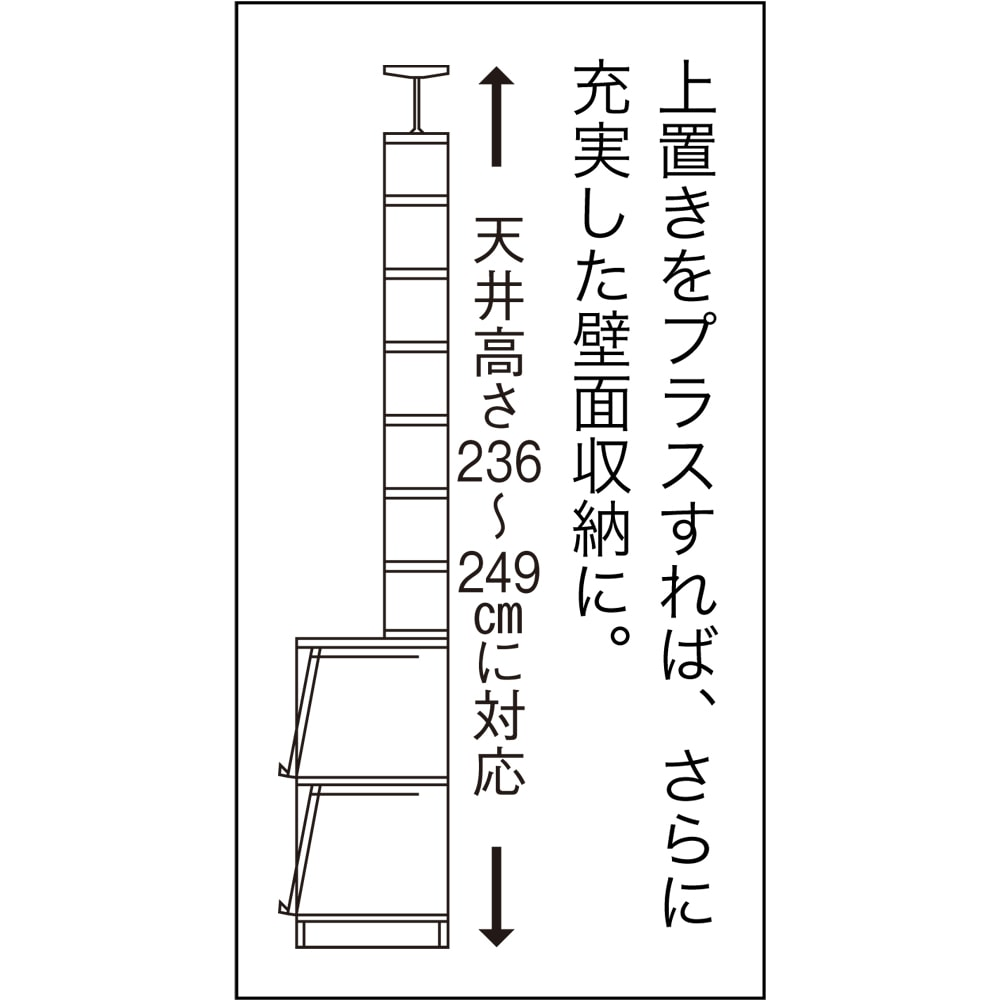 ユニット式ディスプレイラック 2列用上置き【収納・本棚】 セットしてご使用いただくと壁面すっきり、天井まで有効活用できます
