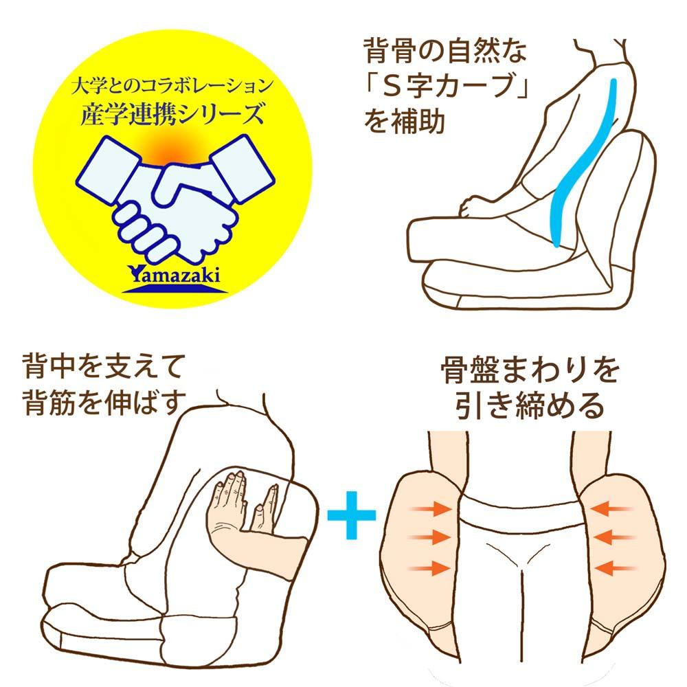 すっぽり収まる肘付きリクライニング座椅子 大学との産学共同で開発されたウレタン構造。