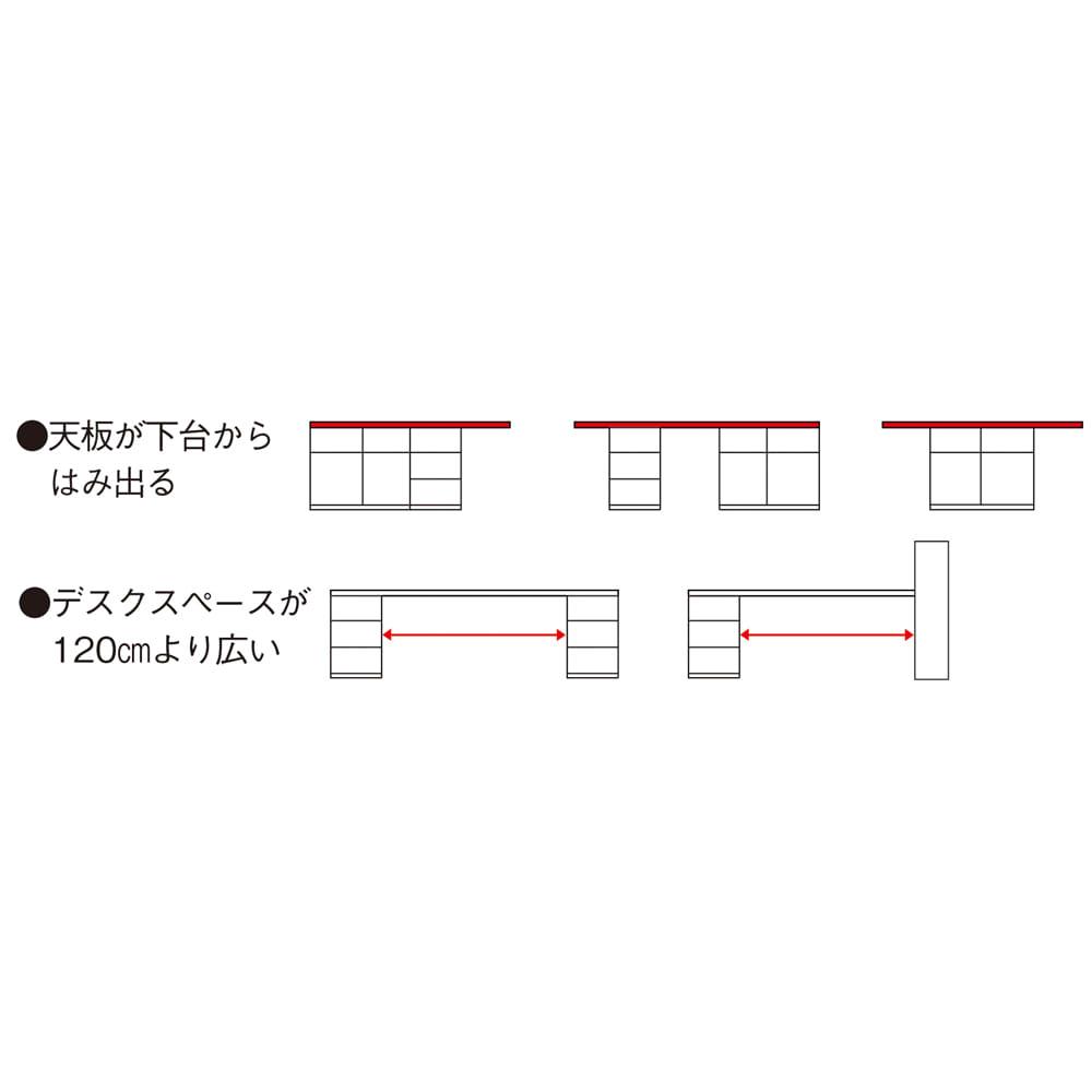 ギャラリー壁面収納 洗練デザインのリビングカウンター収納シリーズ 幅サイズオーダー天板 幅171~240cm [パモウナ YA-S3T] ご注意!イラストのような設置方法はできません。 ・天板が下台からはみ出ている(強度と連結穴の位置の問題があります)。 ・デスクスペースが120cmよりも広い(強度の問題があります)。