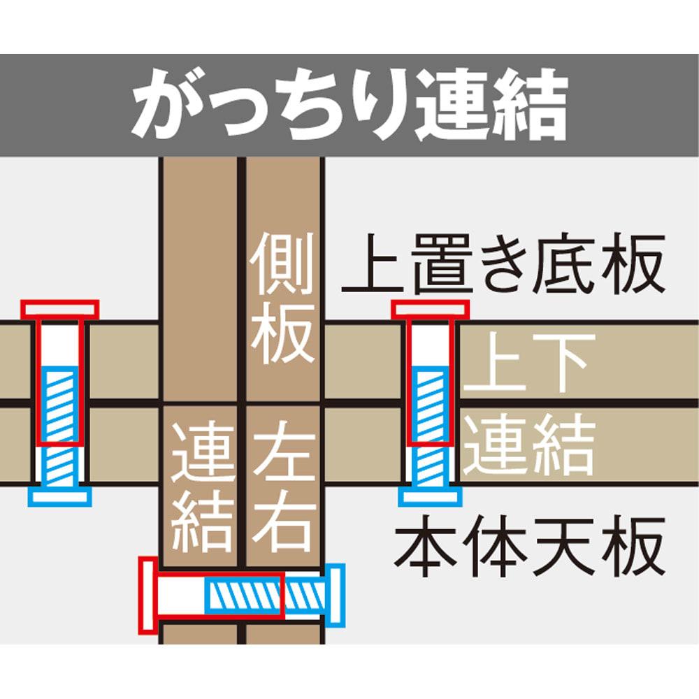 LDK壁面収納(高さ200cm) カップボード ガラス扉 幅58cm 本体同士の横連結、上置きとの上下連結は、ジョイントネジでがっちり固定。