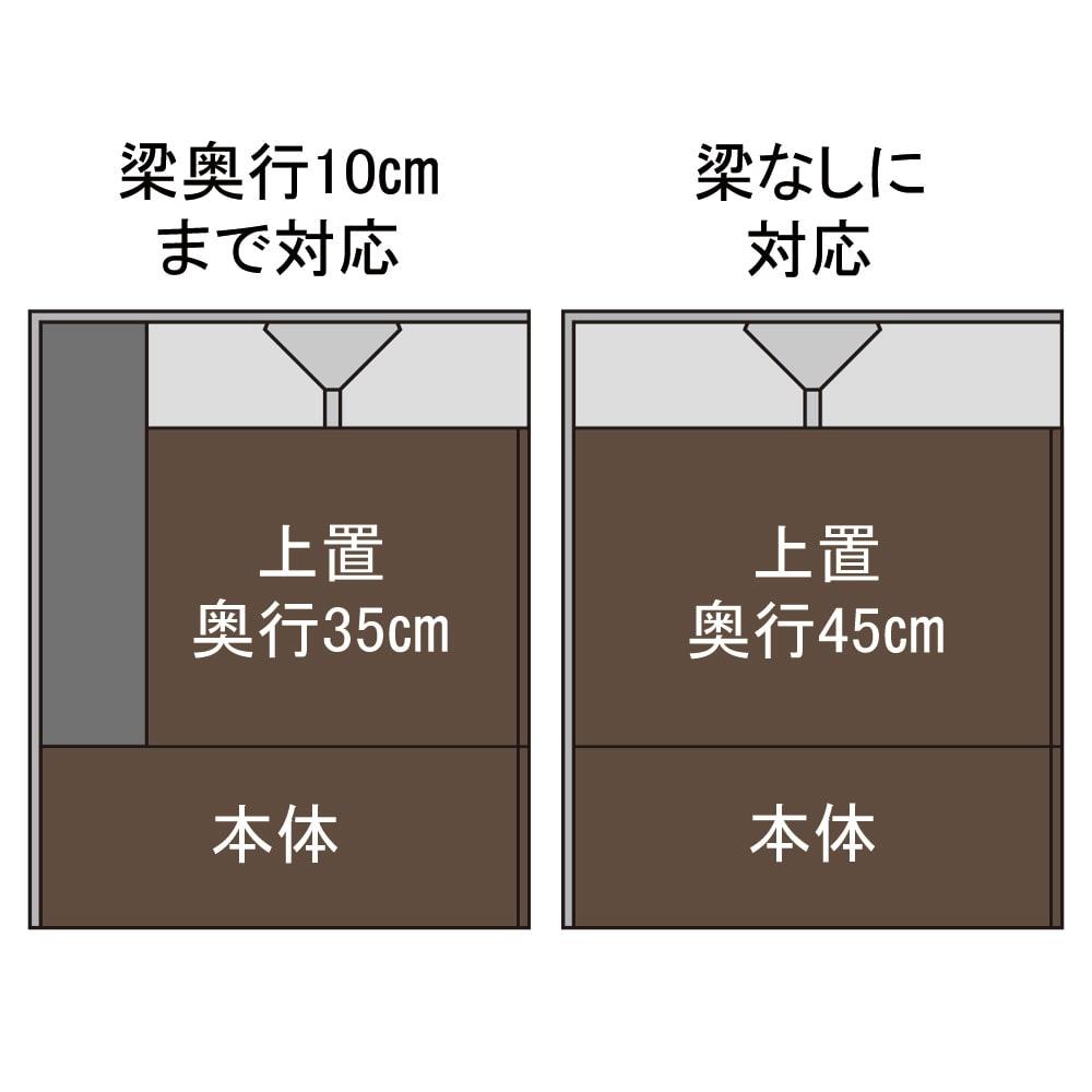 LDK壁面収納 オーダー対応突っ張り式 上置き(奥行35cm・梁よけ対応)幅121cm・高さ26~90cm 奥行35cmの上置きなら10cm梁を避けて設置でき、収納を増やせます。