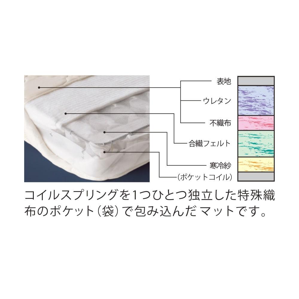 ガス圧跳ね上げベッド(西川ベッドポケットコイルマットレス付き) 棚付き【セミダブル】 コイルスプリングを1つひとつ独立した特殊織布のポケット(袋)で包み込んだマットです。