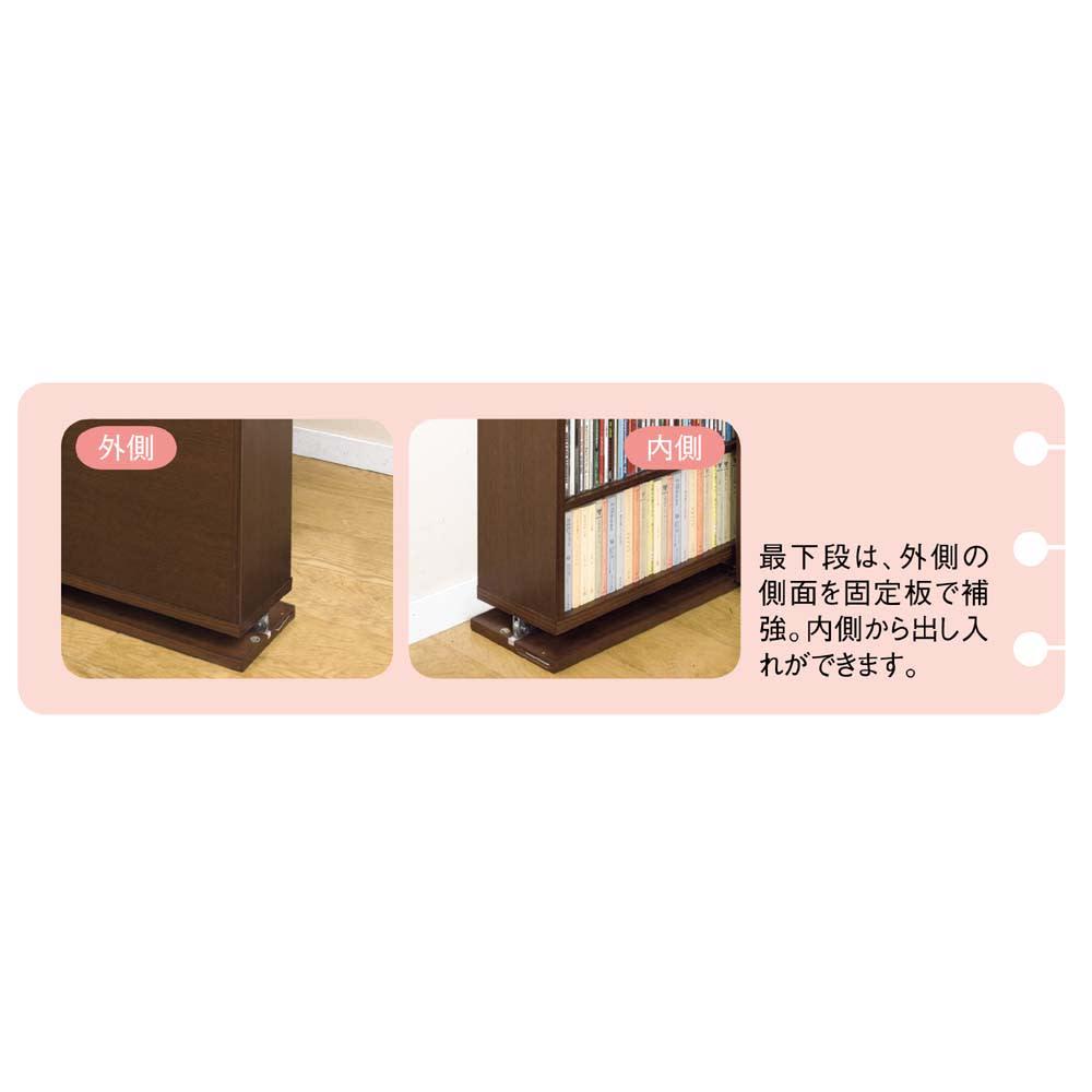 本格派 スライド収納書棚 幅広2列+幅狭1列 幅98cm 下段の補強用固定板アップ…最下段は外側を固定板で補強しています。内側から出し入れができる仕様です。